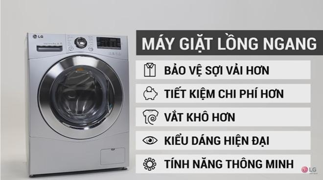 Đặc điểm máy giặt cửa ngang