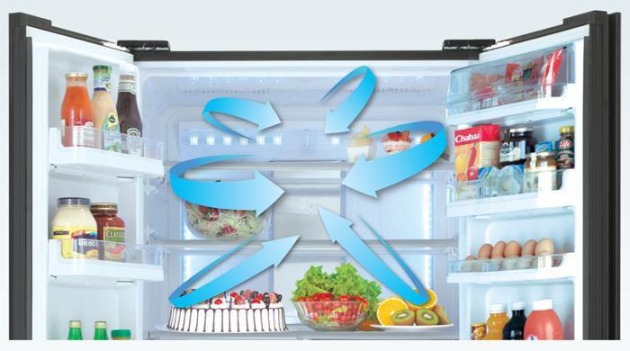 Ngăn mát Tủ Lạnh