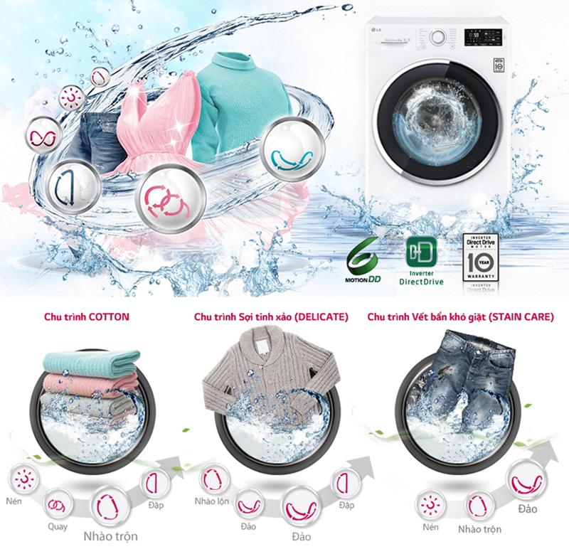 Côn nghệ giặt 6 chuyển động