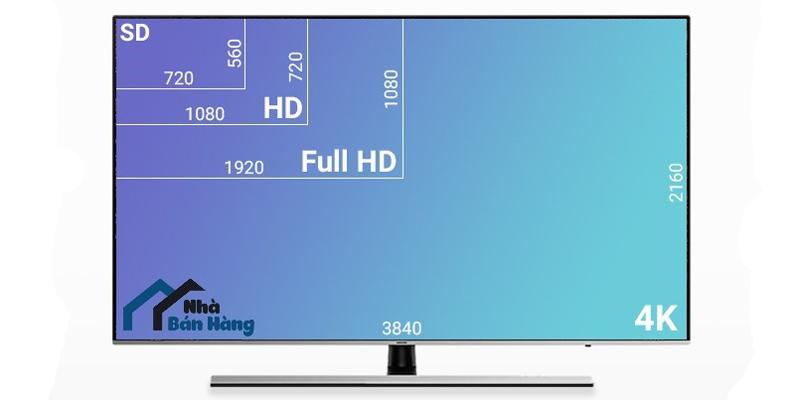 Lựa chọn Tivi có độ phân giải như thế nào cho phù hợp