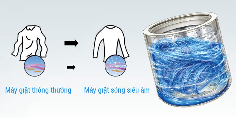 Giặt bằng sóng siêu âm tại máy giặt Aqua