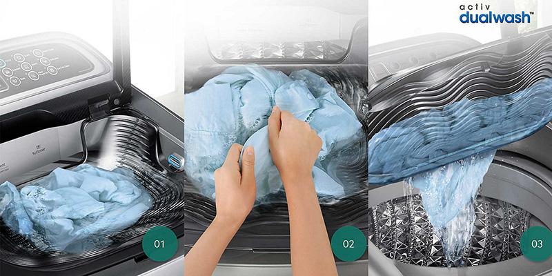 Công nghệ Active Dualwash tăng hiệu quả giặt sạch mạnh mẽ