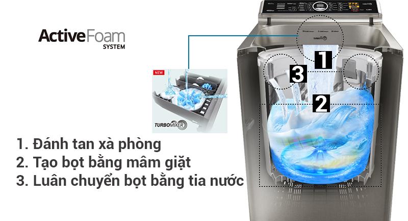 hộp đánh tan bột giặt