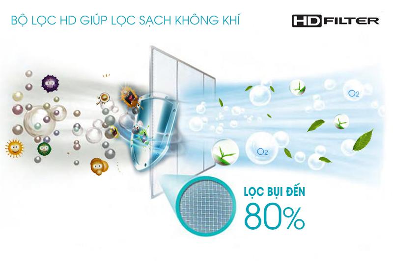 Máy lạnh Electrolux Inverter 1.5 HP ESV12CRO-A1 - Bộ lọc kháng khuẩn