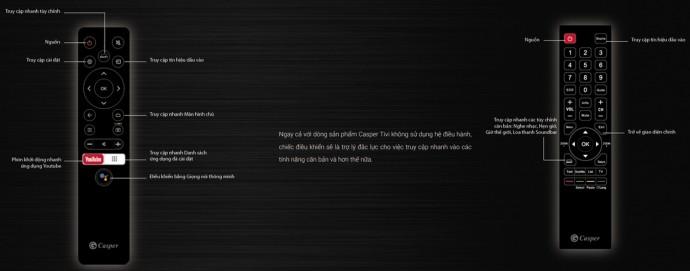 Android Tivi 43 Inch Casper 43Fg5000